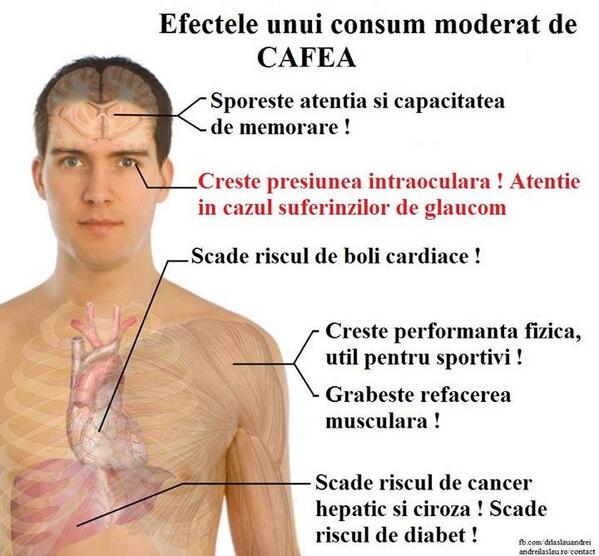 Ce se intampla in corpul tau cand BEI CAFEA in fiecare zi! Efectul e nabanuit
