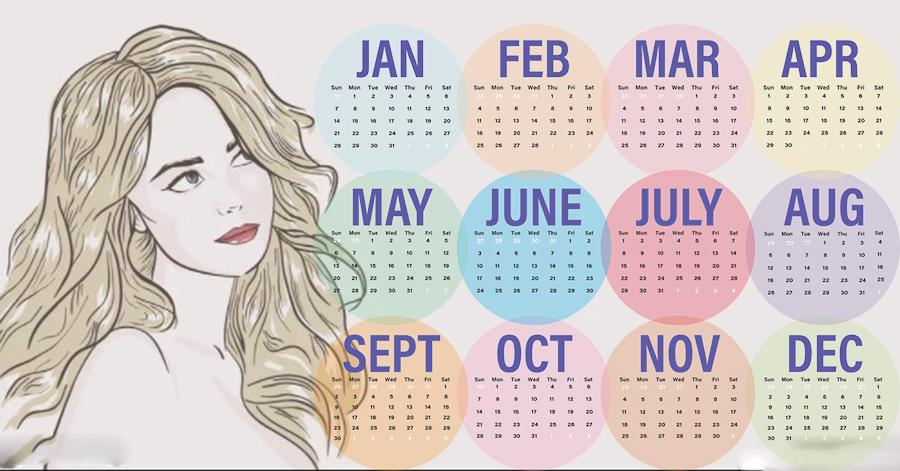 Nu este Horoscop, dar spune totul despre tine. Afla ce ti-a rezervat destinul in functie de ziua de nastere
