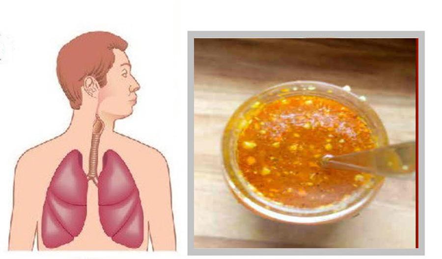 remedii pentru curatarea plamanilor
