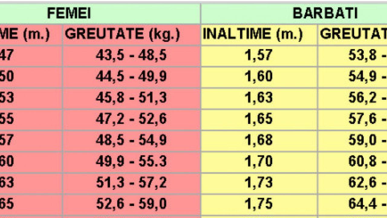 400 de kilograme trebuie să piardă în greutate)