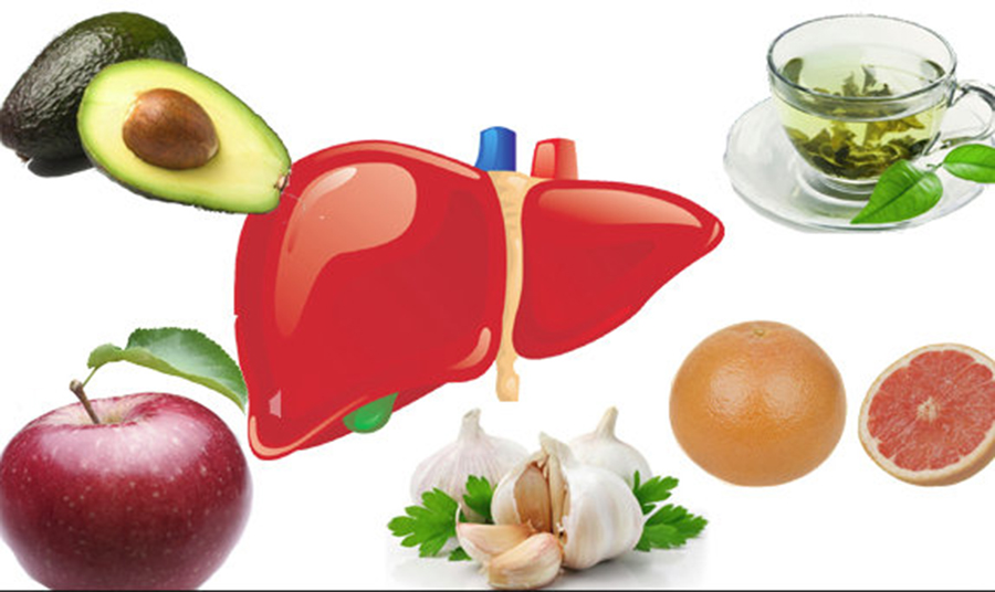 Cum iti poti detoxifia ficatul cu ajutorul unor simple obiceiuri
