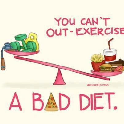 Importanța dietei și Antrenamentul